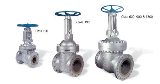 Image result for gate valves