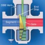 WKM Pow-R-Seal Gate Valves
